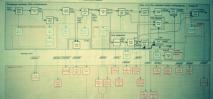 Эффект от автоматизации: где МИФ, а где РЕАЛЬНОСТЬ?
