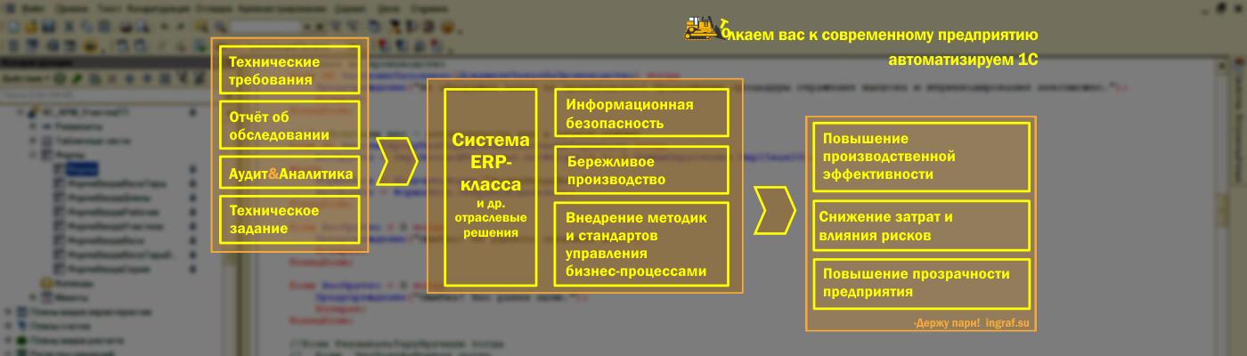 inGRAF.Su Инженерия Куканова — Автоматизация 1C, оптимизация бизнес-процессов, бережливое производство