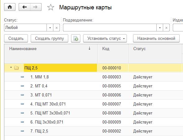 Справочник Маршрутные карты в 1С ERP