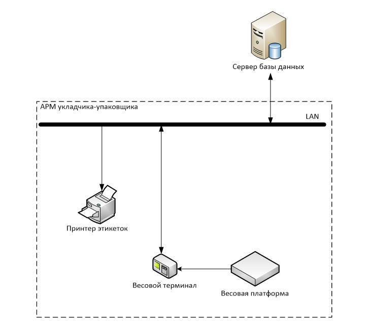 ingraf.su схема подключения
