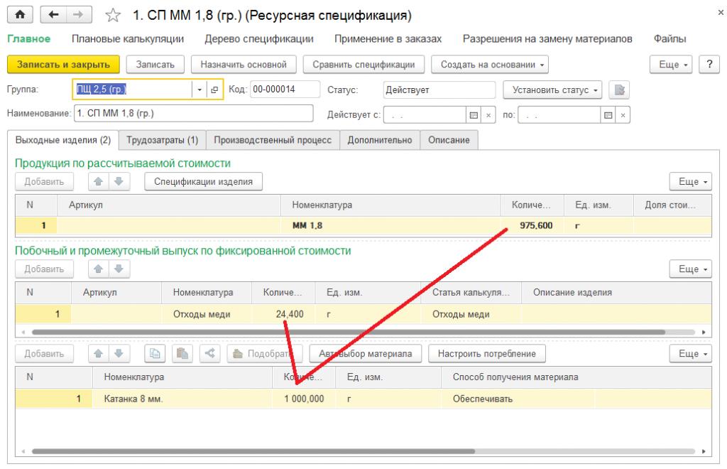 спецификация в граммах в ERP
