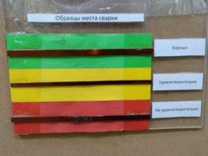 Оценка качества работ при бережливом производстве